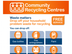 Community Recycling Centre Image