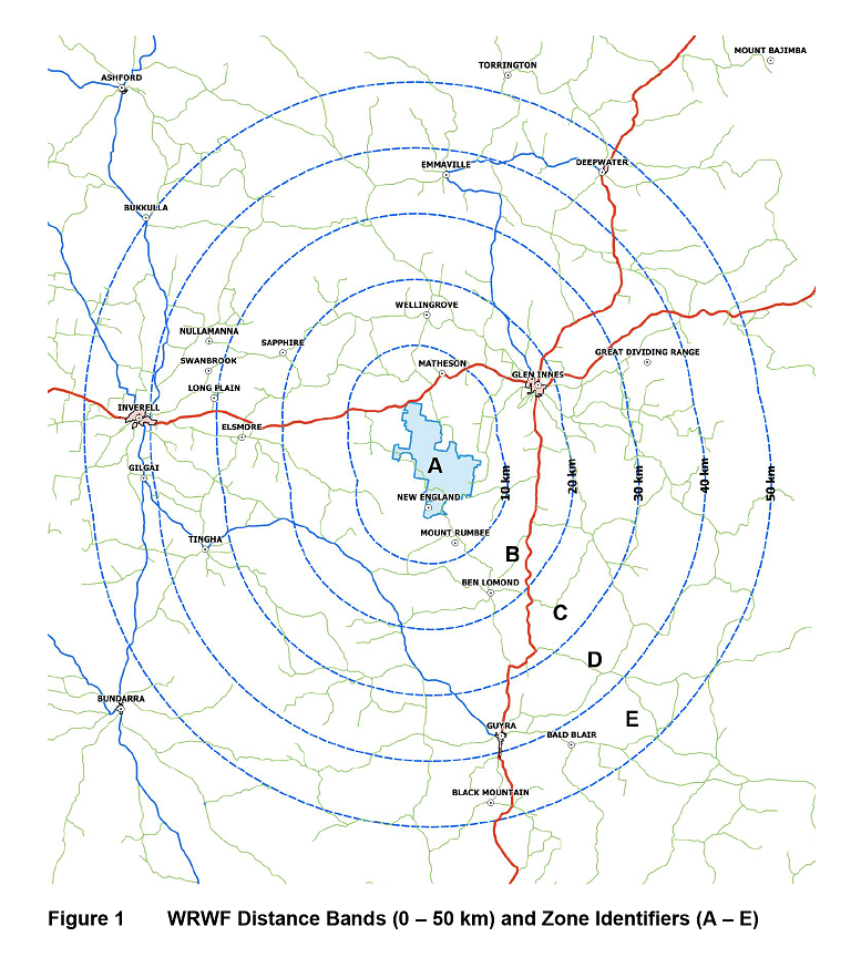 WRWF Distance Bands (0 - 50 km) and Zone Identifiers (A - E)
