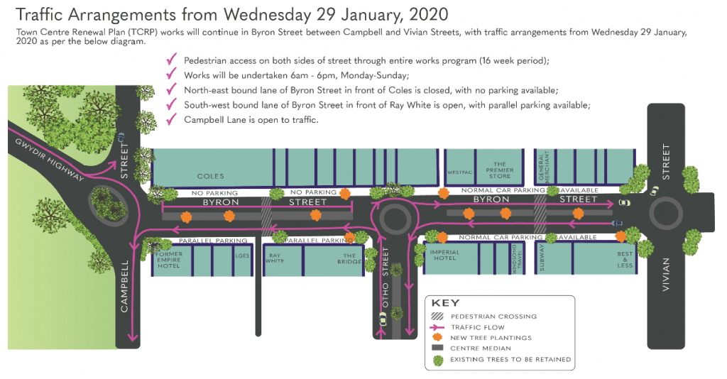 TCRP - Traffic Arrangements from 29 January 2020
