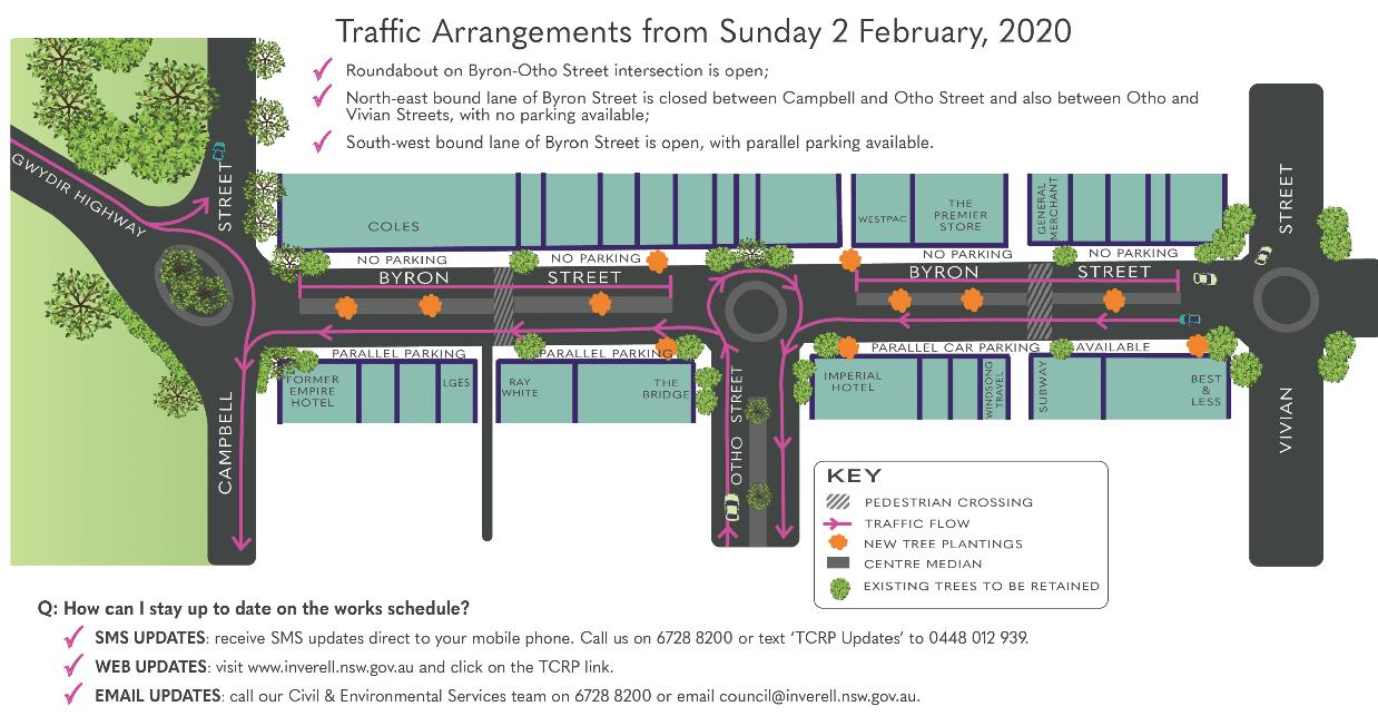 TCRP - Traffic Arrangements from Sunday 2 February 2020
