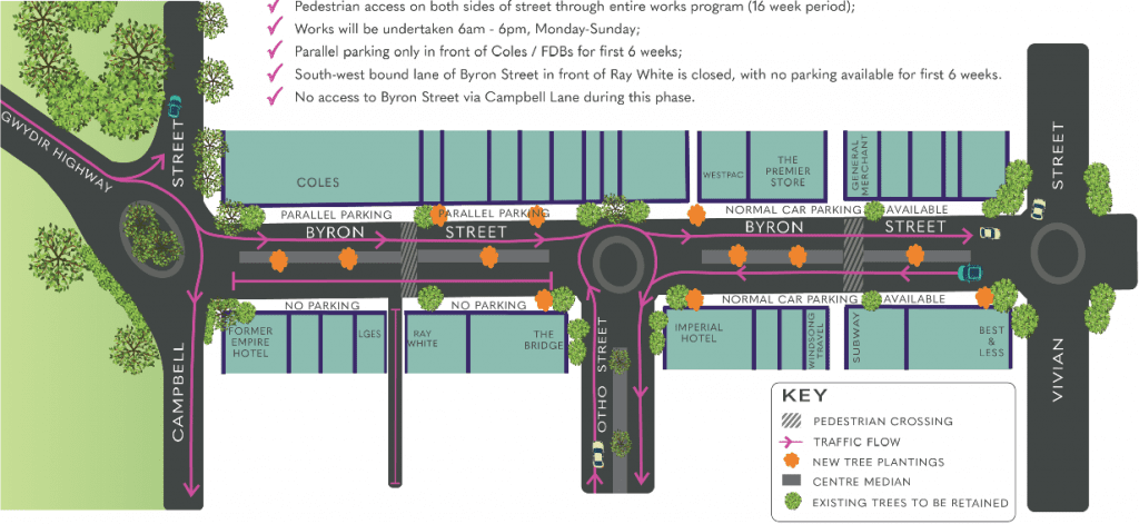 Diagram: Traffic conditions commencing 6 January 2020