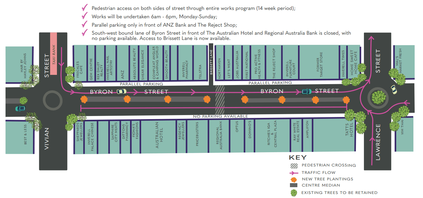 Image: Stage two of the Byron Street Town Centre Renewal Program.